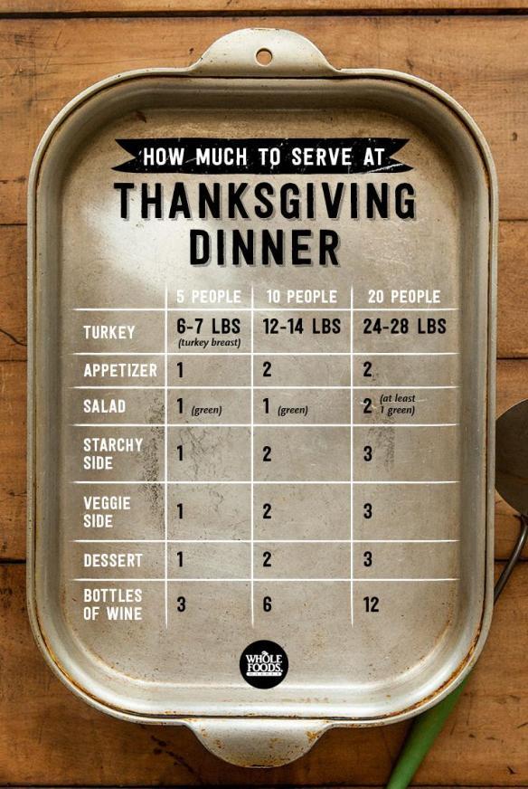 Photo courtesy of Whole Foods Market Blog